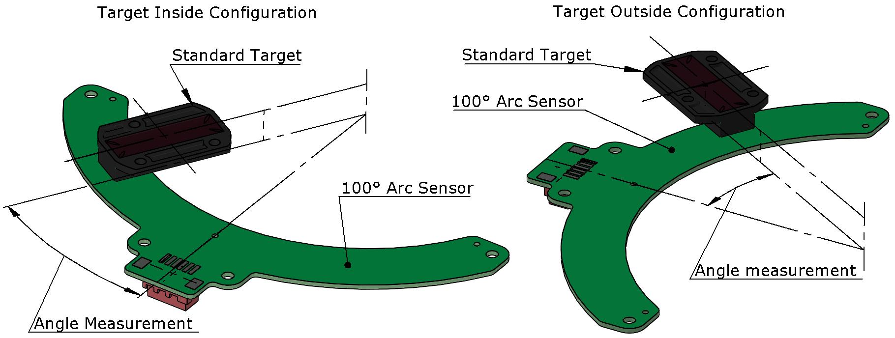 Arc Sensor Standard Target Configurations - Target Inside and Target Outside